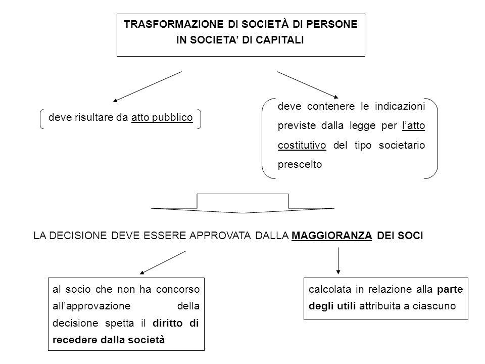 Il procedimento di trasformazione si conclude con L'ISCRIZIONE DELLA DELIBERAZIONE DEL REGISTRO DELLE IMPRESE in conseguenza della quale la società acquista la personalità giuridica COMPIUTA LA TRASFORMAZIONE DA SOCIETA' DI PERSONE IN SOCIETA' DI CAPITALI RESTA FERMA LA RESPONSABILITA' ILLIMITATA DEI SOCI PER LE OBBLIGAZIONI SORTE ANTERIORMENTE ALL'ISCRIZIONE DELLA TRASFORMAZIONE NEL REGISTRO DELLE IMPRESE tuttavia i soci possono essere liberati in presenza del consenso dei creditori sociali alla trasformazione (ad es.