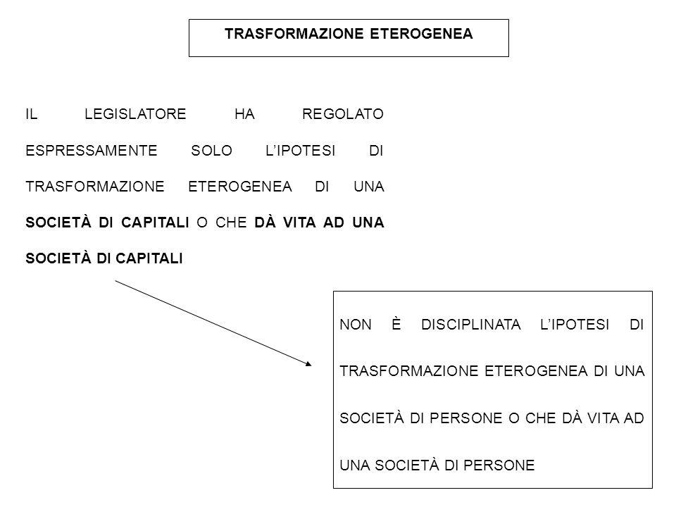 TRASFORMAZIONE (ETEROGENEA) DI UNA SOCIETÀ DI CAPITALI  CONSORZIO  SOCIETA' CONSORTILE  SOCIETA' COOPERATIVA  COMUNIONE DI AZIENDA  ASSOCIAZIONE NON RICONOSCIUTA  FONDAZIONE LA SOCIETÀ DI CAPITALI PUO' TRASFORMARSI IN: NON E' ESPRESSAMENTE CONTEMPLATA LA TRASFORMAZIONE IN ASSOCIAZIONE RICONOSCIUTA