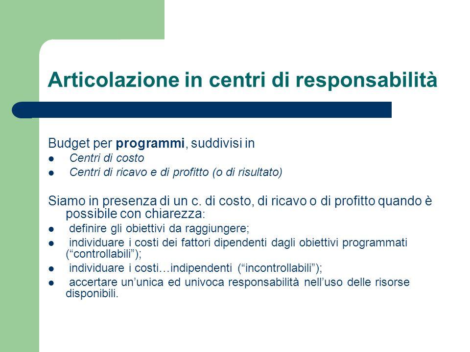 Articolazione in centri di responsabilità Budget per programmi, suddivisi in Centri di costo Centri di ricavo e di profitto (o di risultato) Siamo in presenza di un c.