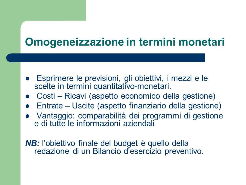 Omogeneizzazione in termini monetari Esprimere le previsioni, gli obiettivi, i mezzi e le scelte in termini quantitativo-monetari.