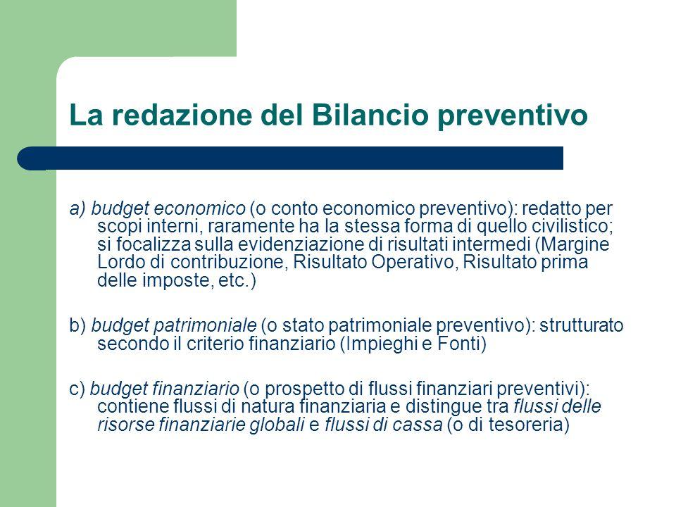 La redazione del Bilancio preventivo a) budget economico (o conto economico preventivo): redatto per scopi interni, raramente ha la stessa forma di quello civilistico; si focalizza sulla evidenziazione di risultati intermedi (Margine Lordo di contribuzione, Risultato Operativo, Risultato prima delle imposte, etc.) b) budget patrimoniale (o stato patrimoniale preventivo): strutturato secondo il criterio finanziario (Impieghi e Fonti) c) budget finanziario (o prospetto di flussi finanziari preventivi): contiene flussi di natura finanziaria e distingue tra flussi delle risorse finanziarie globali e flussi di cassa (o di tesoreria)