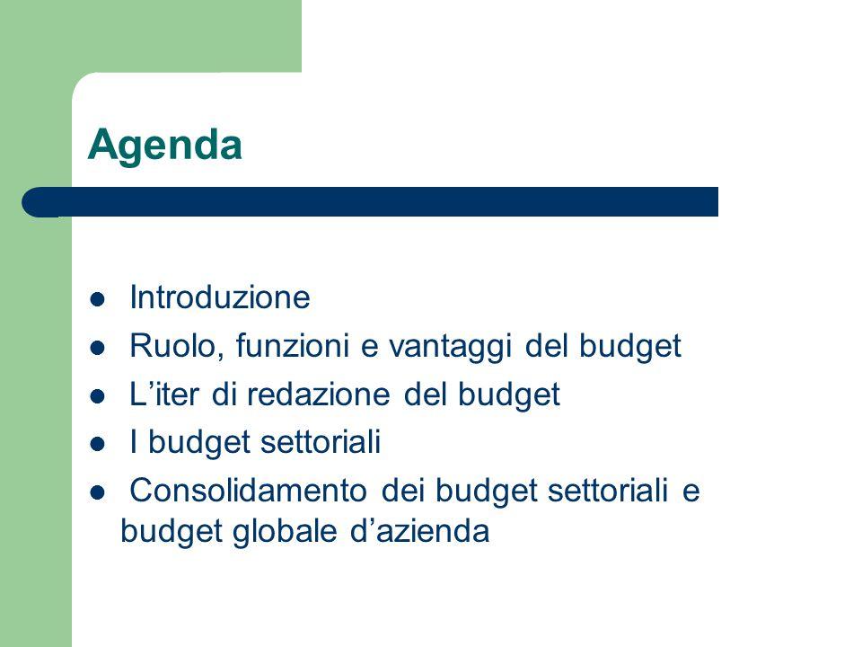 Agenda Introduzione Ruolo, funzioni e vantaggi del budget L'iter di redazione del budget I budget settoriali Consolidamento dei budget settoriali e budget globale d'azienda