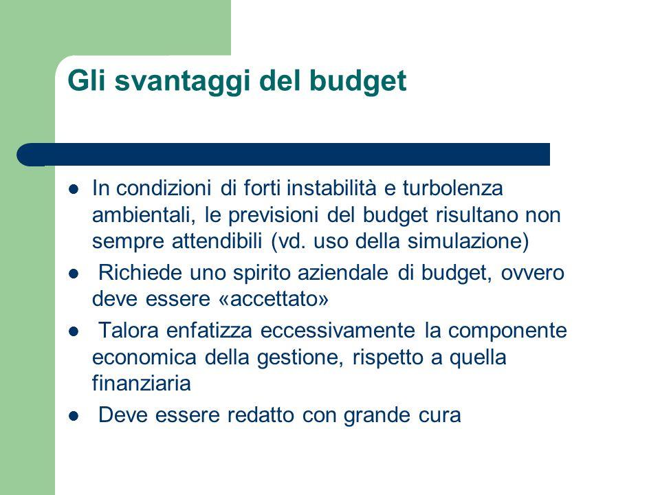 Gli svantaggi del budget In condizioni di forti instabilità e turbolenza ambientali, le previsioni del budget risultano non sempre attendibili (vd.