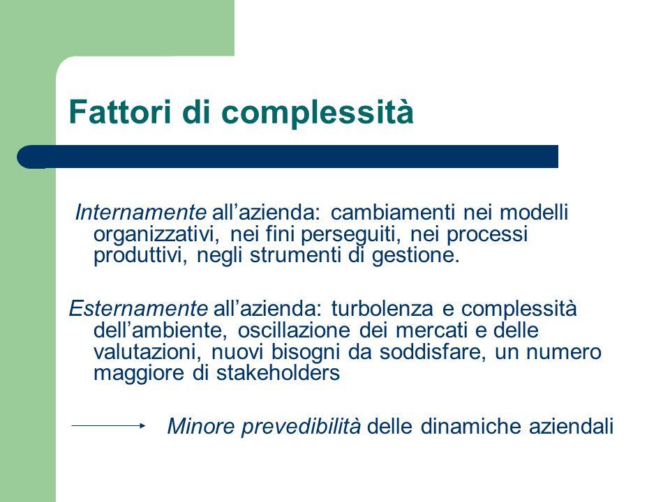 Fattori di complessità Internamente all'azienda: cambiamenti nei modelli organizzativi, nei fini perseguiti, nei processi produttivi, negli strumenti di gestione.