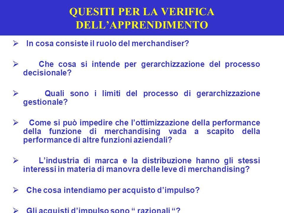 QUESITI PER LA VERIFICA DELL'APPRENDIMENTO  In cosa consiste il ruolo del merchandiser?  Che cosa si intende per gerarchizzazione del processo decis