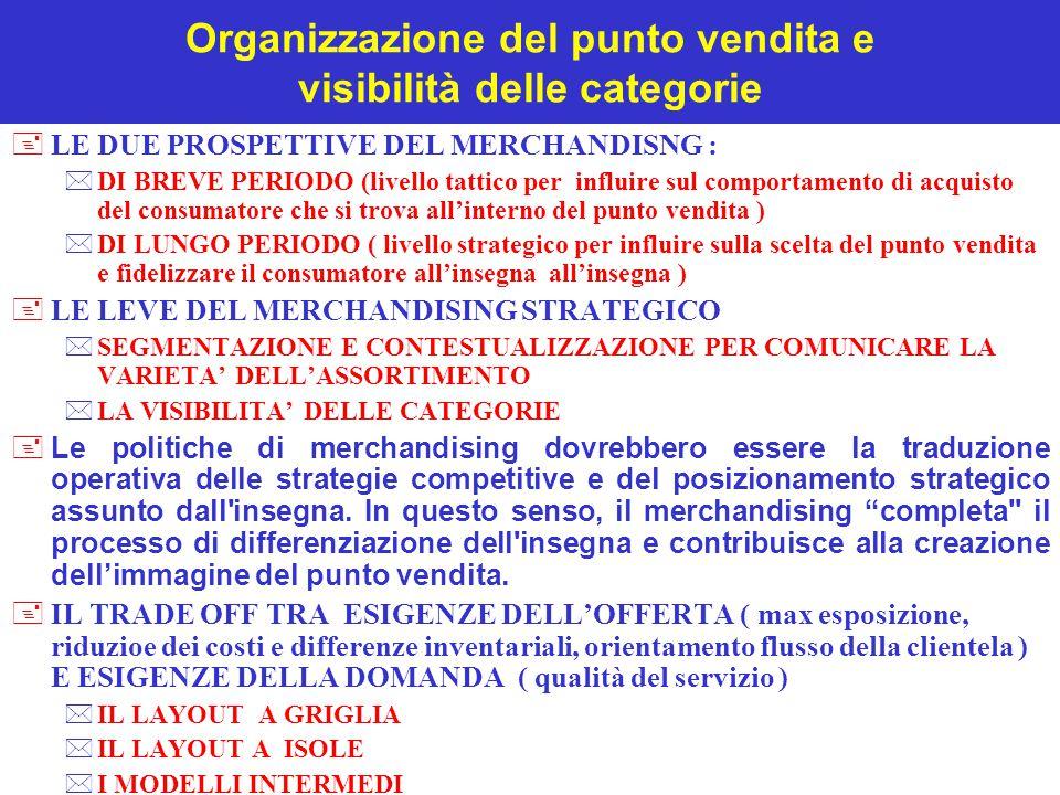 Organizzazione del punto vendita e visibilità delle categorie +LE DUE PROSPETTIVE DEL MERCHANDISNG : *DI BREVE PERIODO (livello tattico per influire s