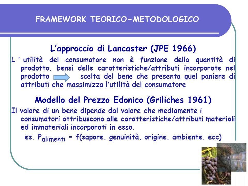 FRAMEWORK TEORICO - METODOLOGICO L'approccio di Lancaster (JPE 1966) L'utilità del consumatore non è funzione della quantità di prodotto, bensì delle
