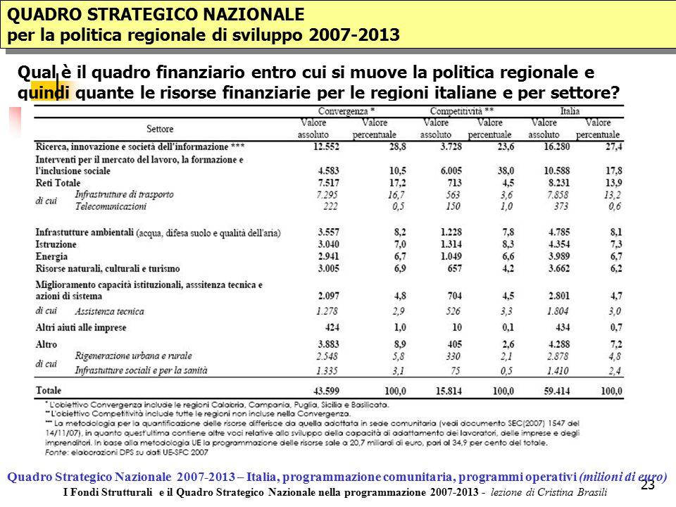 23 QUADRO STRATEGICO NAZIONALE per la politica regionale di sviluppo 2007-2013 QUADRO STRATEGICO NAZIONALE per la politica regionale di sviluppo 2007-2013 Qual è il quadro finanziario entro cui si muove la politica regionale e quindi quante le risorse finanziarie per le regioni italiane e per settore.