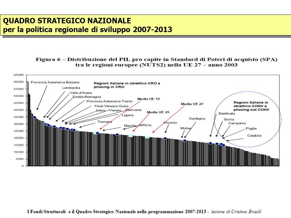 QUADRO STRATEGICO NAZIONALE per la politica regionale di sviluppo 2007-2013 QUADRO STRATEGICO NAZIONALE per la politica regionale di sviluppo 2007-2013 Tasso di occupazione femminile 15-64 anni (valori percentuali) Obiettivi occupazionali al 2010 della strategia di Lisbona e corrispondenti valori per l'Italia al 2000 e 2005 I Fondi Strutturali e il Quadro Strategico Nazionale nella programmazione 2007-2013 - lezione di Cristina Brasili