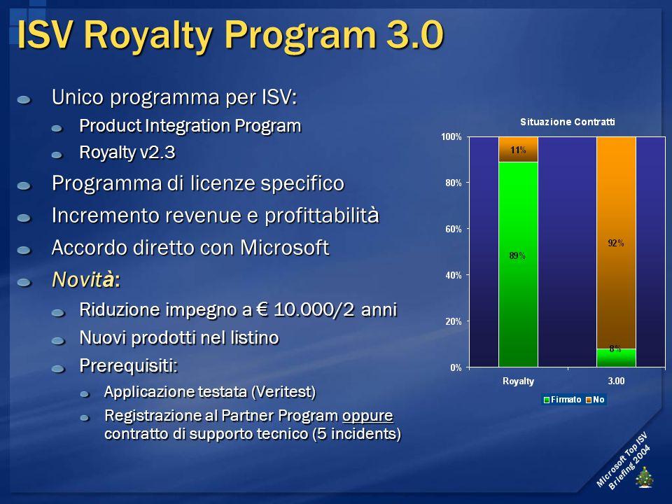 Microsoft Top ISV Briefing 2004 ISV Royalty Program 3.0 Unico programma per ISV: Product Integration Program Royalty v2.3 Programma di licenze specifi
