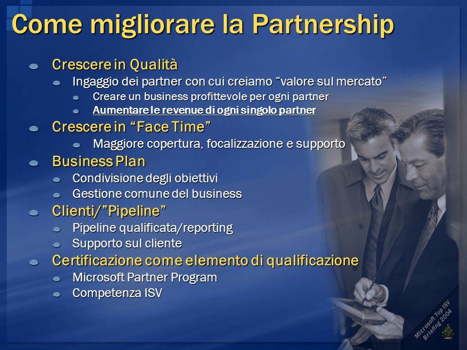 """Microsoft Top ISV Briefing 2004 Come migliorare la Partnership Crescere in Qualità Ingaggio dei partner con cui creiamo """"valore sul mercato"""" Creare un"""
