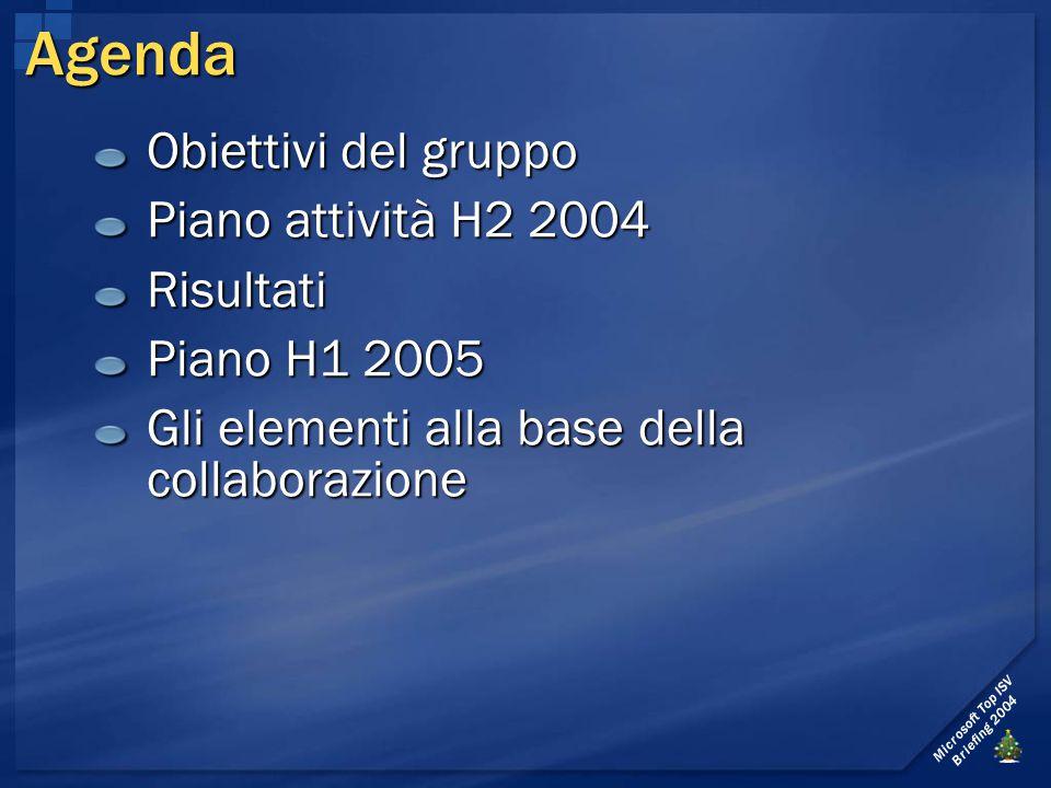 Microsoft Top ISV Briefing 2004 Agenda Obiettivi del gruppo Piano attività H2 2004 Risultati Piano H1 2005 Gli elementi alla base della collaborazione
