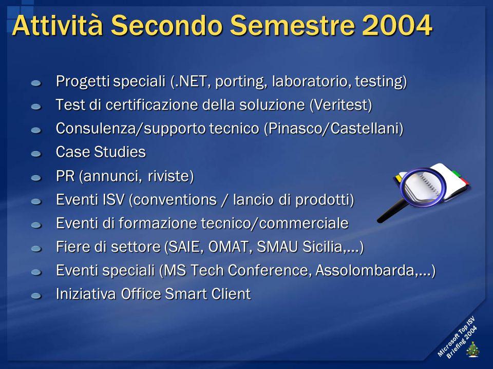 Microsoft Top ISV Briefing 2004 Attività Secondo Semestre 2004 Progetti speciali (.NET, porting, laboratorio, testing) Test di certificazione della so