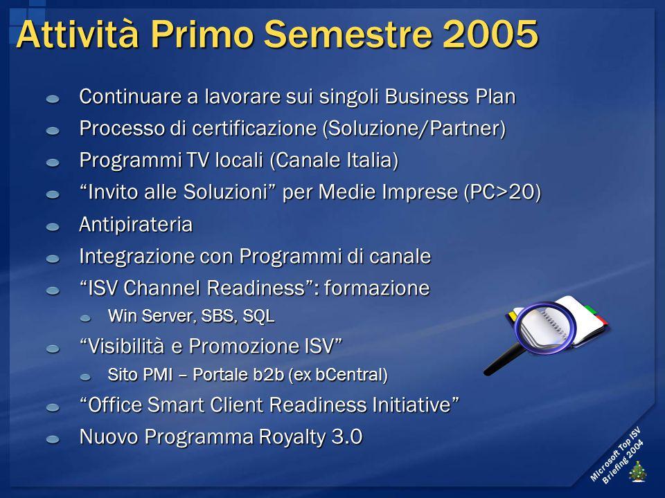 Microsoft Top ISV Briefing 2004 Attività Primo Semestre 2005 Continuare a lavorare sui singoli Business Plan Processo di certificazione (Soluzione/Par
