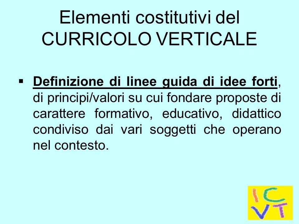 Elementi costitutivi del CURRICOLO VERTICALE  Definizione di linee guida di idee forti, di principi/valori su cui fondare proposte di carattere formativo, educativo, didattico condiviso dai vari soggetti che operano nel contesto.