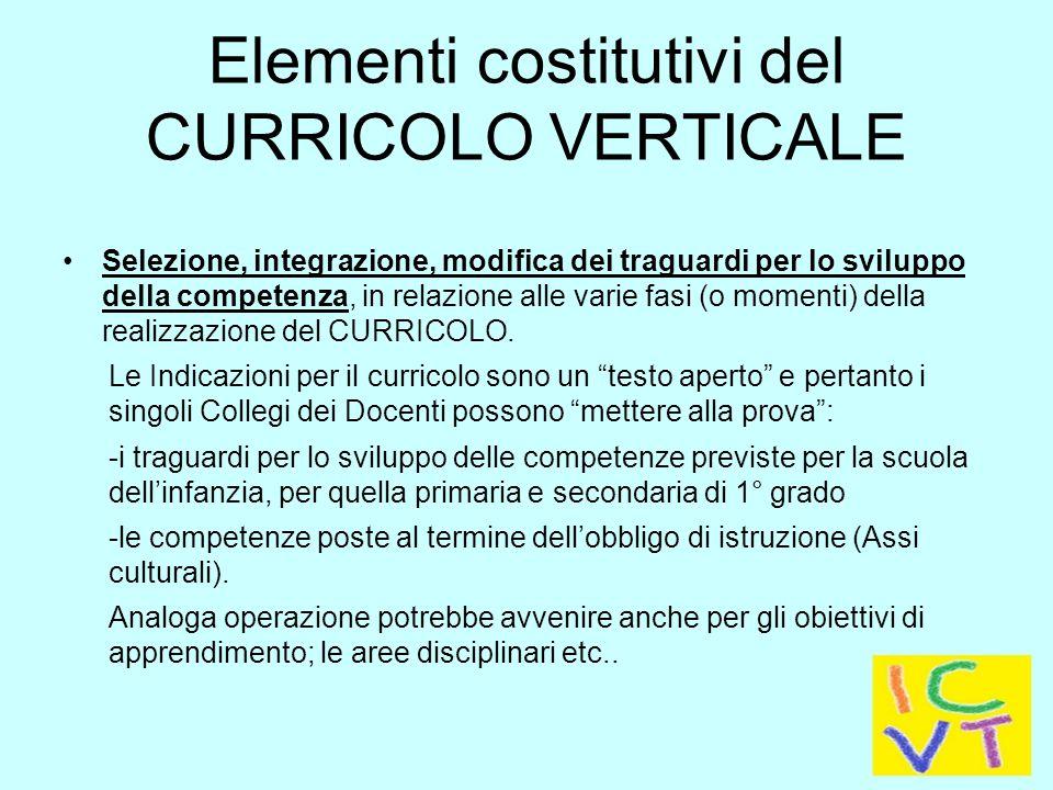 Elementi costitutivi del CURRICOLO VERTICALE Selezione, integrazione, modifica dei traguardi per lo sviluppo della competenza, in relazione alle varie fasi (o momenti) della realizzazione del CURRICOLO.