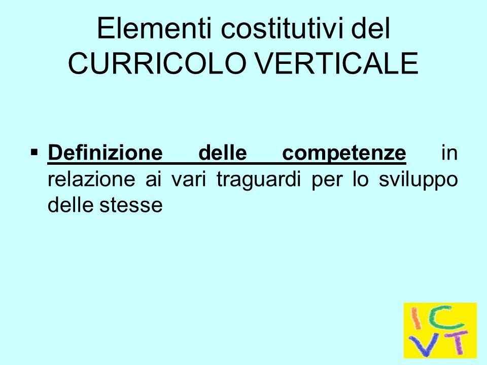Elementi costitutivi del CURRICOLO VERTICALE  Definizione delle competenze in relazione ai vari traguardi per lo sviluppo delle stesse