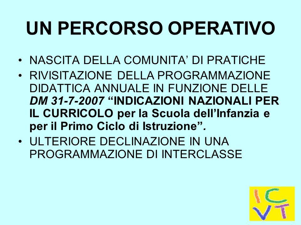 UN PERCORSO OPERATIVO NASCITA DELLA COMUNITA' DI PRATICHE RIVISITAZIONE DELLA PROGRAMMAZIONE DIDATTICA ANNUALE IN FUNZIONE DELLE DM 31-7-2007 INDICAZIONI NAZIONALI PER IL CURRICOLO per la Scuola dell'Infanzia e per il Primo Ciclo di Istruzione .