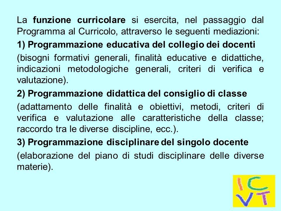 La funzione di programmazione si esercita mediante: 1)L'enunciazione di finalità educative ed obiettivi didattici, dai più generali ed ampi ai più specifici e di dettaglio.