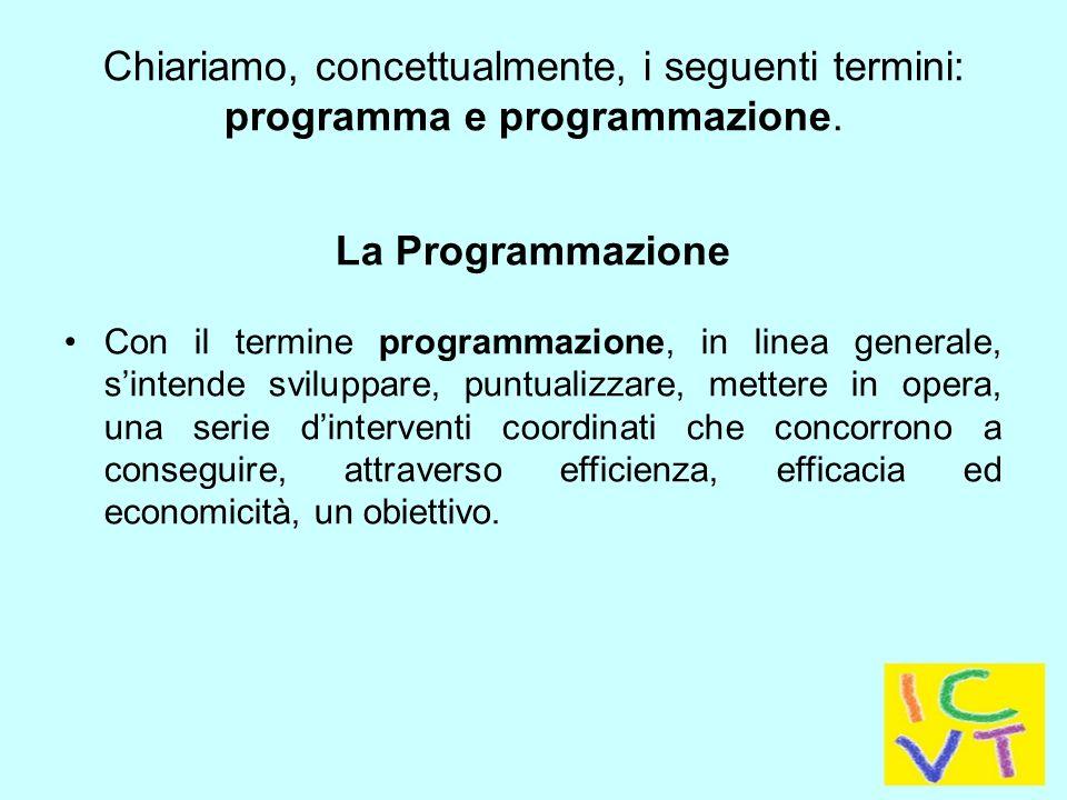 Stili di programmazione Programmazione didattica per obiettivi Per concetti Per sfondi integratori