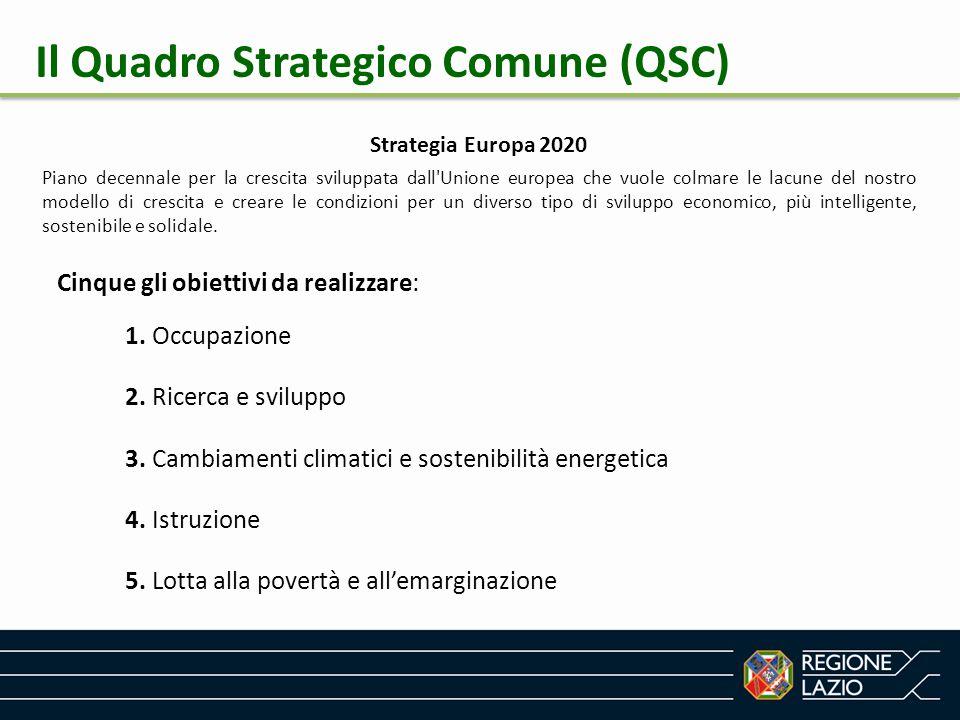Il Quadro Strategico Comune (QSC) Strategia Europa 2020 Piano decennale per la crescita sviluppata dall'Unione europea che vuole colmare le lacune del