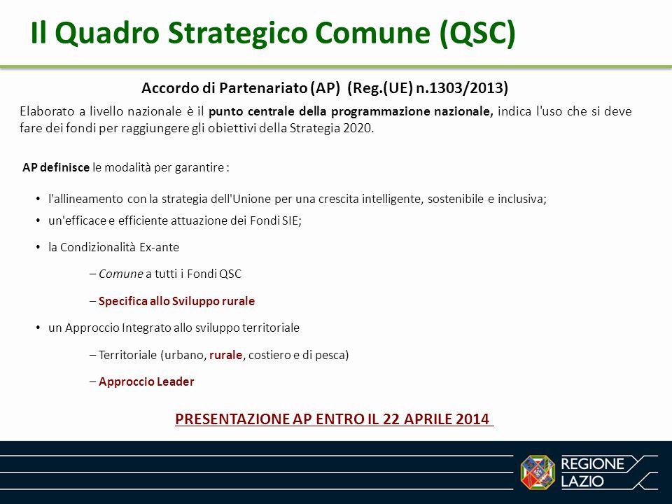 Il Quadro Strategico Comune (QSC) Accordo di Partenariato (AP) (Reg.(UE) n.1303/2013) Elaborato a livello nazionale è il punto centrale della programm