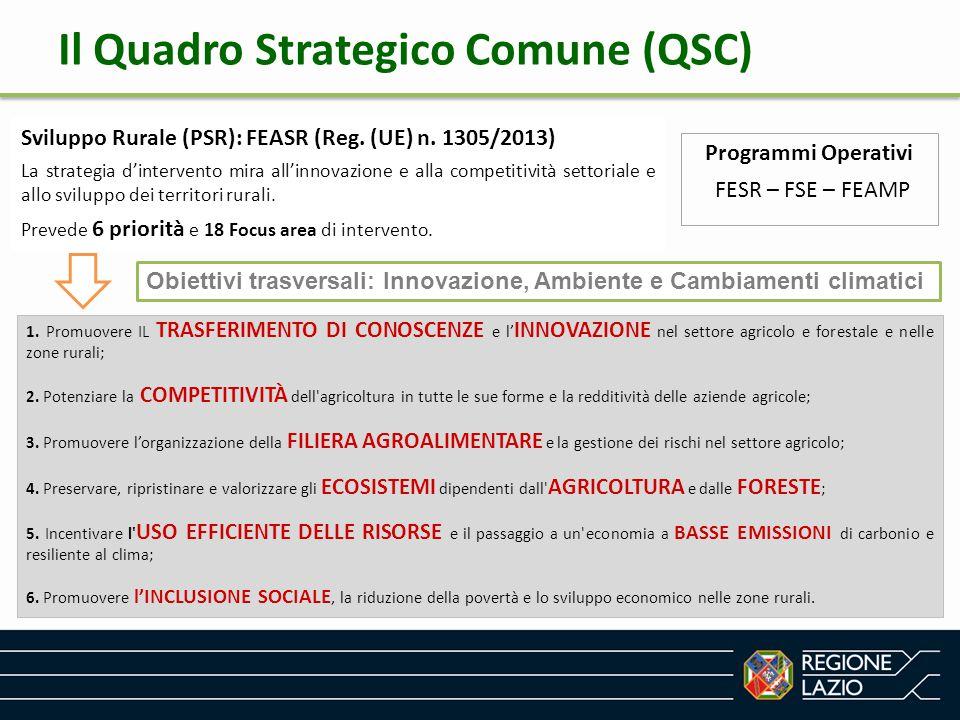 Il Quadro Strategico Comune (QSC) Sviluppo Rurale (PSR): FEASR (Reg. (UE) n. 1305/2013) La strategia d'intervento mira all'innovazione e alla competit