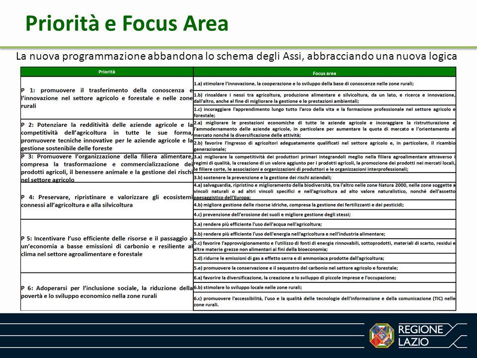Priorità e Focus Area La nuova programmazione abbandona lo schema degli Assi, abbracciando una nuova logica