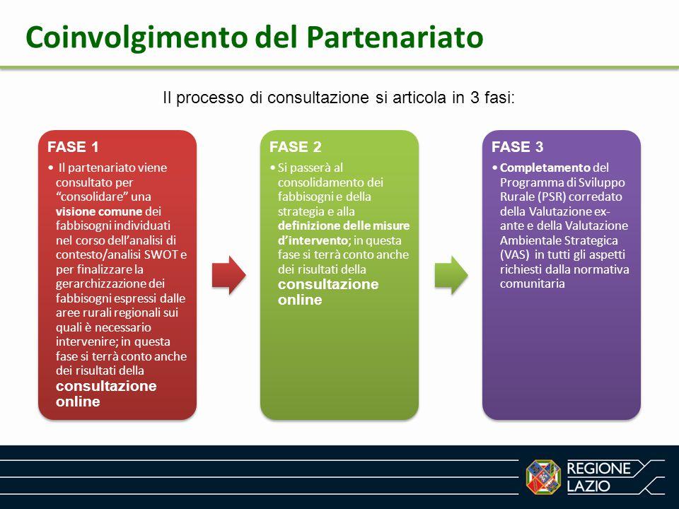 """Coinvolgimento del Partenariato Il processo di consultazione si articola in 3 fasi: FASE 1 Il partenariato viene consultato per """"consolidare"""" una visi"""