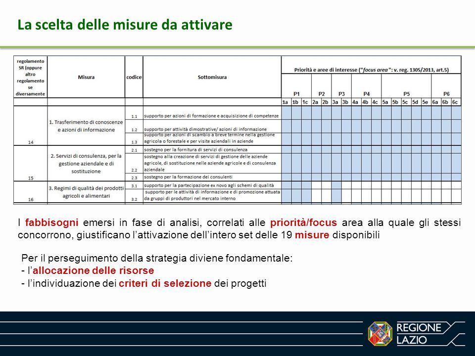 La scelta delle misure da attivare I fabbisogni emersi in fase di analisi, correlati alle priorità/focus area alla quale gli stessi concorrono, giusti