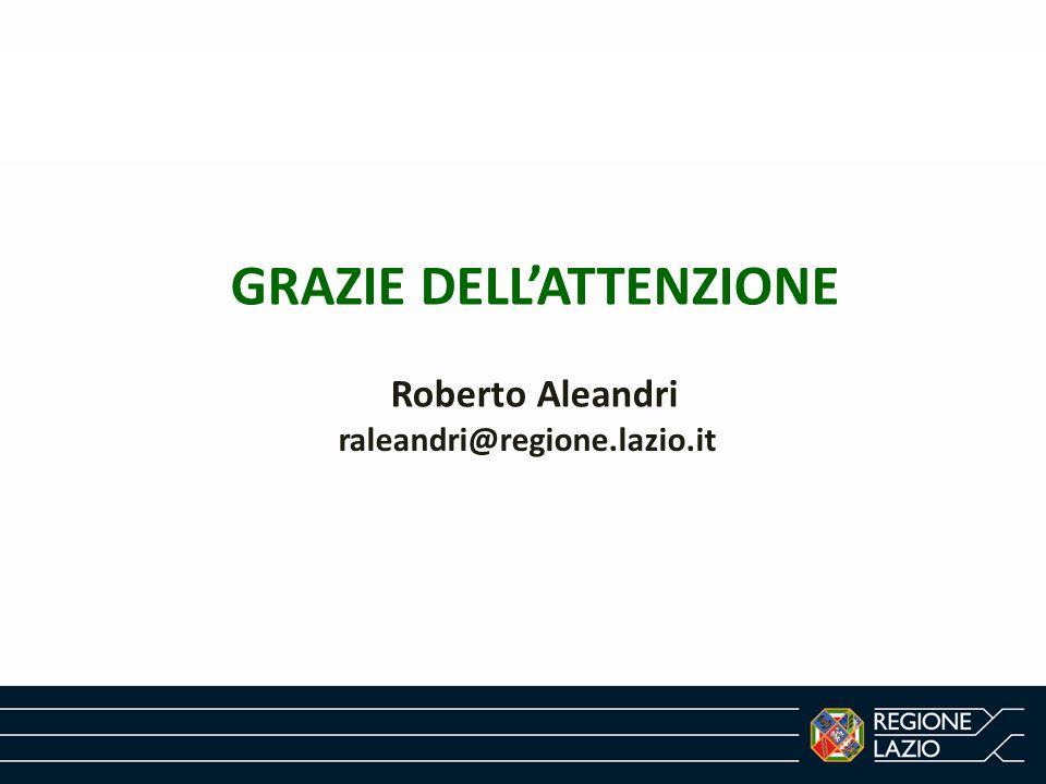 GRAZIE DELL'ATTENZIONE Roberto Aleandri raleandri@regione.lazio.it