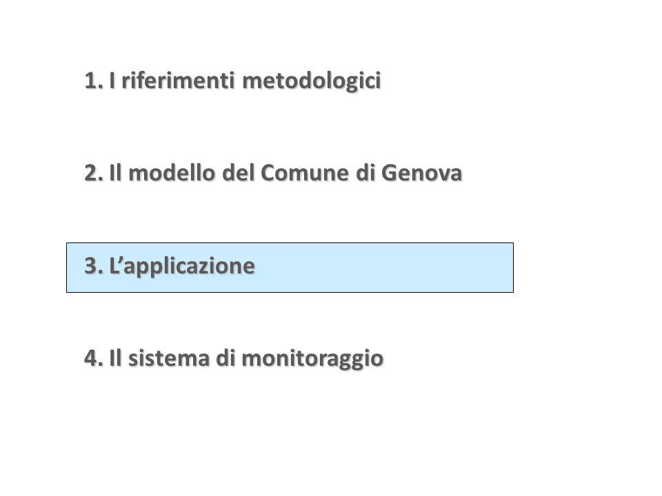 1.I riferimenti metodologici 2.Il modello del Comune di Genova 3.L'applicazione 4.Il sistema di monitoraggio