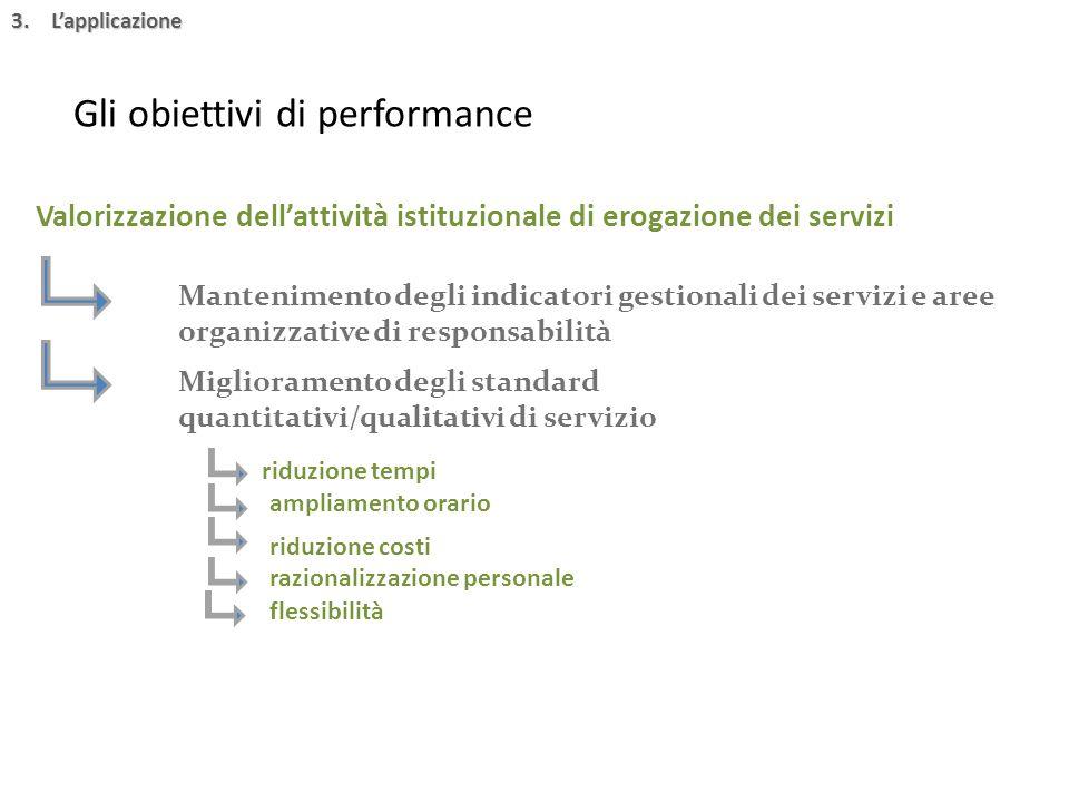 3.L'applicazione Gli obiettivi di performance Valorizzazione dell'attività istituzionale di erogazione dei servizi Mantenimento degli indicatori gesti