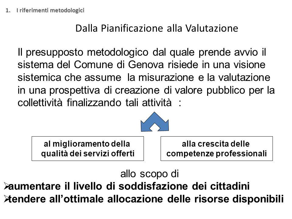 Dalla Pianificazione alla Valutazione 1.I riferimenti metodologici Il presupposto metodologico dal quale prende avvio il sistema del Comune di Genova