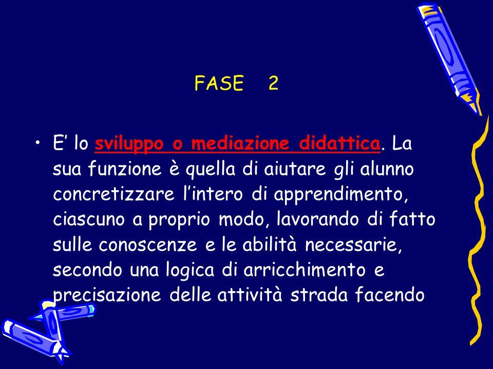 FASE 2 E' lo sviluppo o mediazione didattica. La sua funzione è quella di aiutare gli alunno concretizzare l'intero di apprendimento, ciascuno a propr