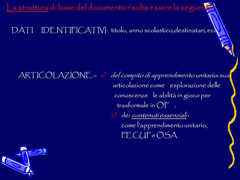 La struttura di base del documento risulta essere la seguente: DATI IDENTIFICATIVI- titolo, anno scolastico,destinatari, ecc. ARTICOLAZIONE – a) del c