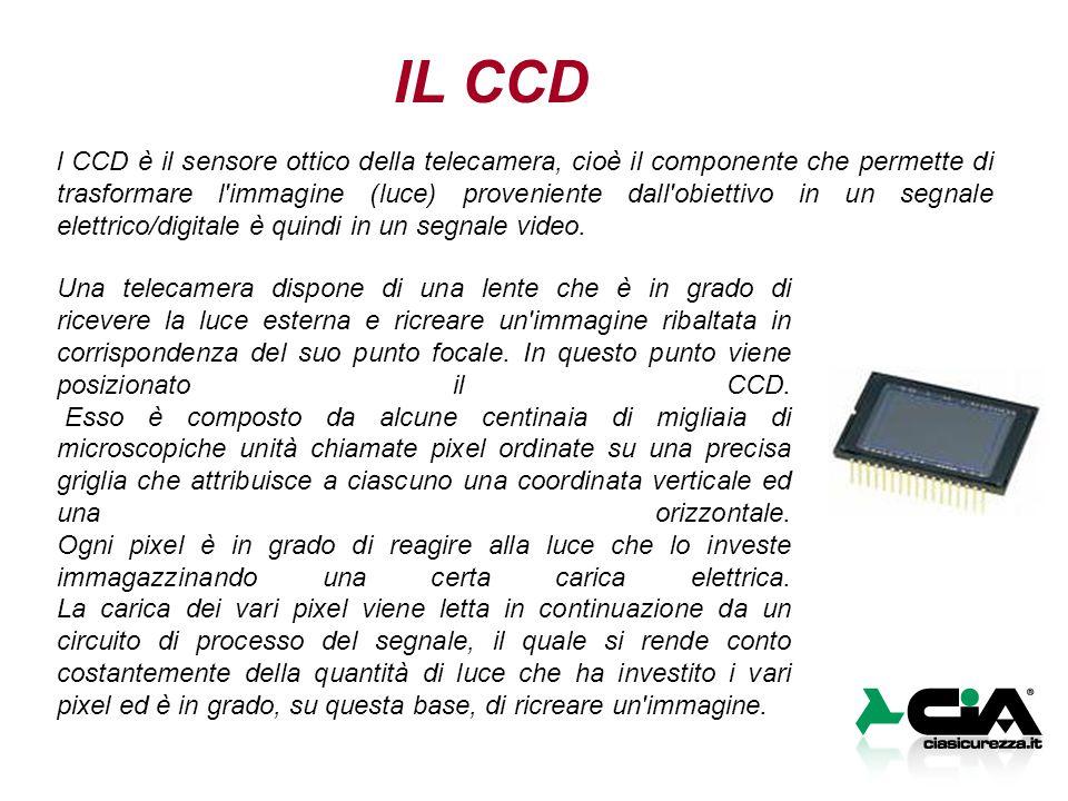 IL CCD l CCD è il sensore ottico della telecamera, cioè il componente che permette di trasformare l immagine (luce) proveniente dall obiettivo in un segnale elettrico/digitale è quindi in un segnale video.