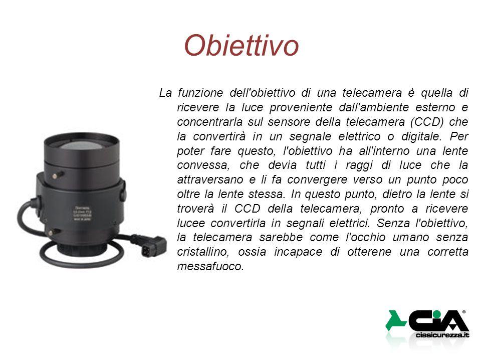 Obiettivo La funzione dell obiettivo di una telecamera è quella di ricevere la luce proveniente dall ambiente esterno e concentrarla sul sensore della telecamera (CCD) che la convertirà in un segnale elettrico o digitale.