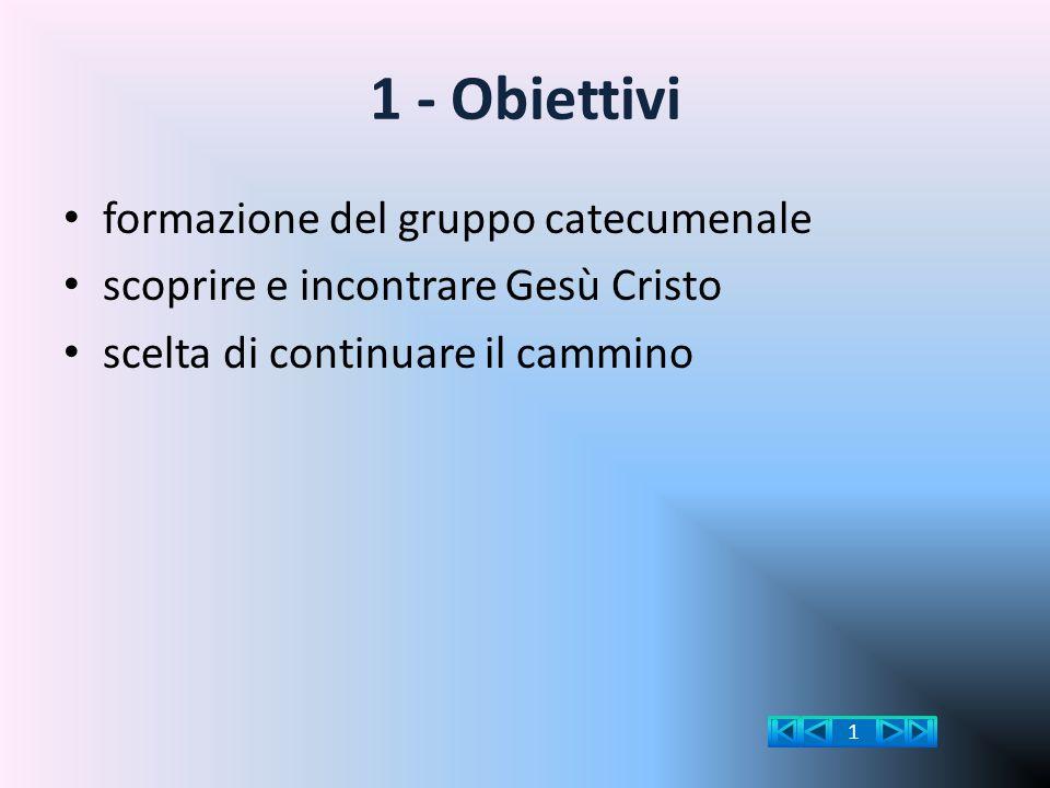 1 - Obiettivi formazione del gruppo catecumenale scoprire e incontrare Gesù Cristo scelta di continuare il cammino 1