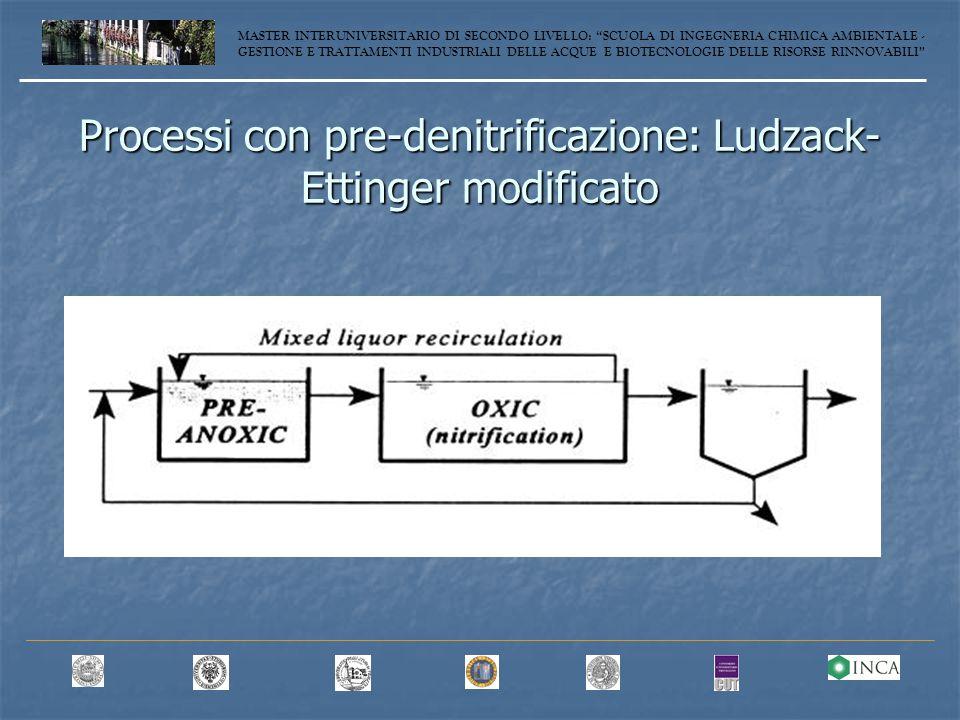 Processi con pre-denitrificazione: Ludzack- Ettinger modificato MASTER INTERUNIVERSITARIO DI SECONDO LIVELLO: SCUOLA DI INGEGNERIA CHIMICA AMBIENTALE - GESTIONE E TRATTAMENTI INDUSTRIALI DELLE ACQUE E BIOTECNOLOGIE DELLE RISORSE RINNOVABILI