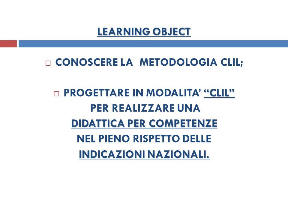 LEARNING OBJECT  CONOSCERE LA METODOLOGIA CLIL; CLIL  PROGETTARE IN MODALITA' CLIL PER REALIZZARE UNA DIDATTICA PER COMPETENZE NEL PIENO RISPETTO DELLE INDICAZIONI NAZIONALI.
