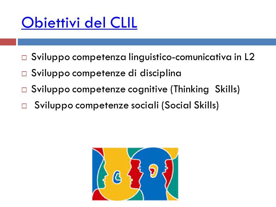 Obiettivi del CLIL  Sviluppo competenza linguistico-comunicativa in L2  Sviluppo competenze di disciplina  Sviluppo competenze cognitive (Thinking Skills)  Sviluppo competenze sociali (Social Skills)
