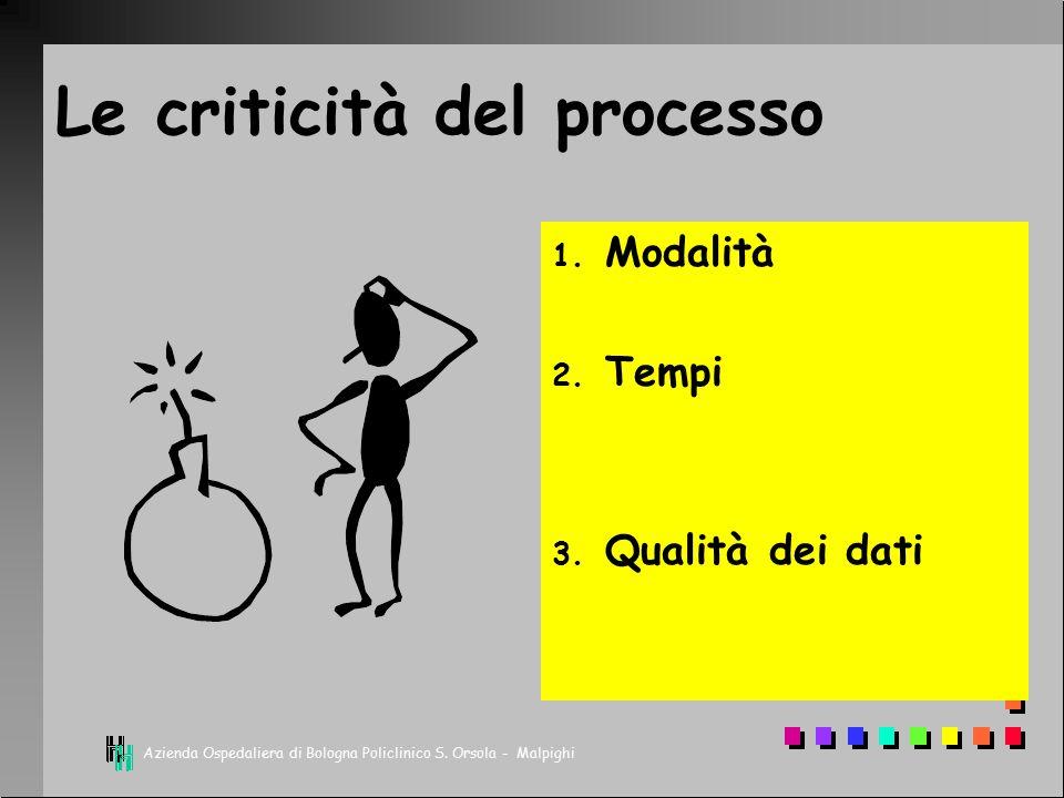 Azienda Ospedaliera di Bologna Policlinico S.Orsola - Malpighi Le criticità del processo 1.