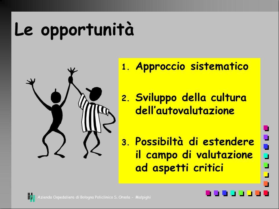 Azienda Ospedaliera di Bologna Policlinico S.Orsola - Malpighi Le opportunità 1.