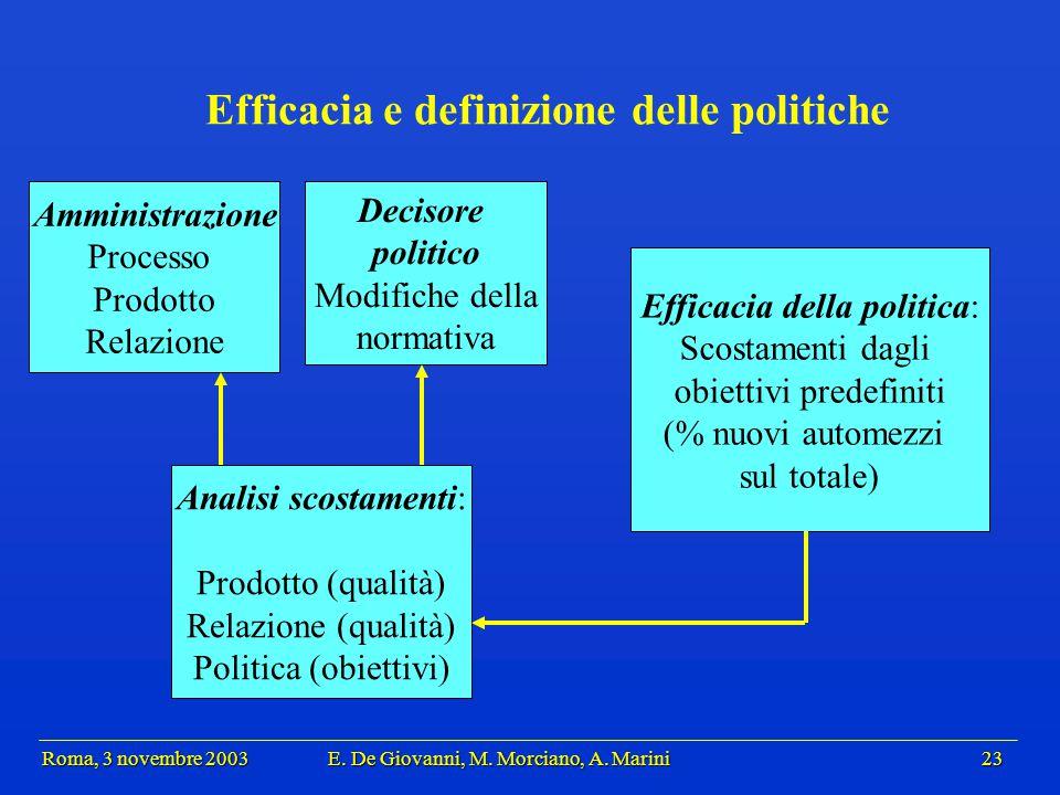 Roma, 3 novembre 2003 E. De Giovanni, M. Morciano, A.
