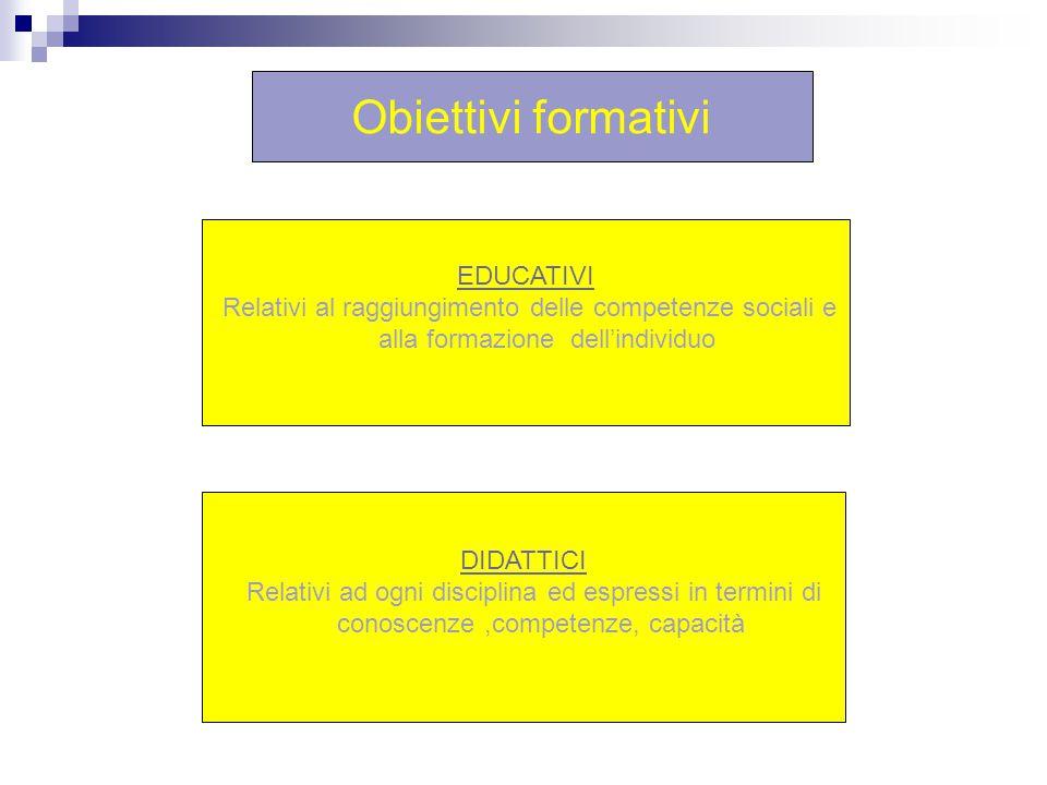 Obiettivi formativi EDUCATIVI Relativi al raggiungimento delle competenze sociali e alla formazione dell'individuo DIDATTICI Relativi ad ogni disciplina ed espressi in termini di conoscenze,competenze, capacità