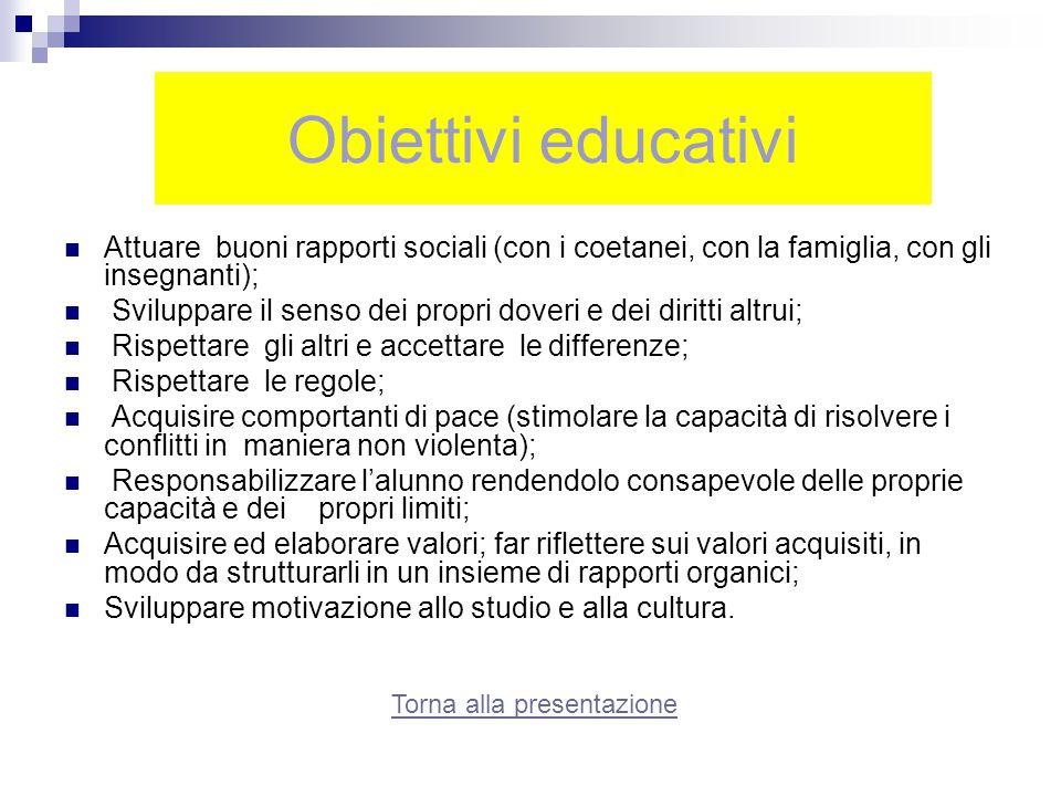 Obiettivi didattici Conoscenze Competenze Capacità Torna alla presentazione