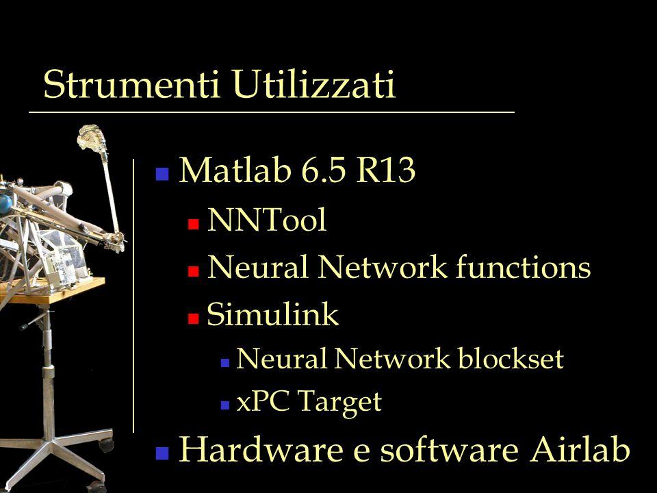 Strumenti Utilizzati Matlab 6.5 R13 NNTool Neural Network functions Simulink Neural Network blockset xPC Target Hardware e software Airlab