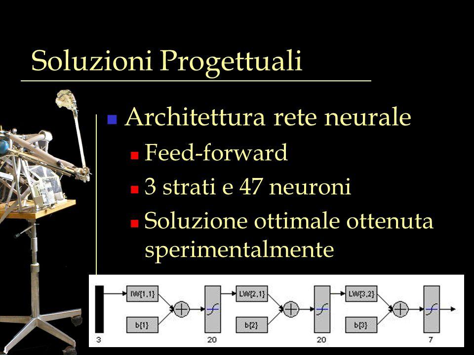 Soluzioni Progettuali Architettura rete neurale Feed-forward 3 strati e 47 neuroni Soluzione ottimale ottenuta sperimentalmente