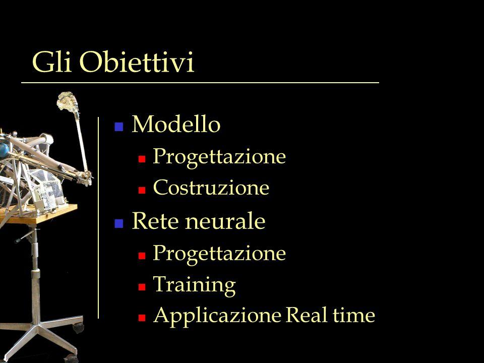 Gli Obiettivi Modello Progettazione Costruzione Rete neurale Progettazione Training Applicazione Real time